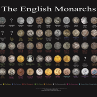 The English Monarchs — Wall Poster